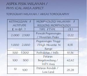 aspekfisik-300x262