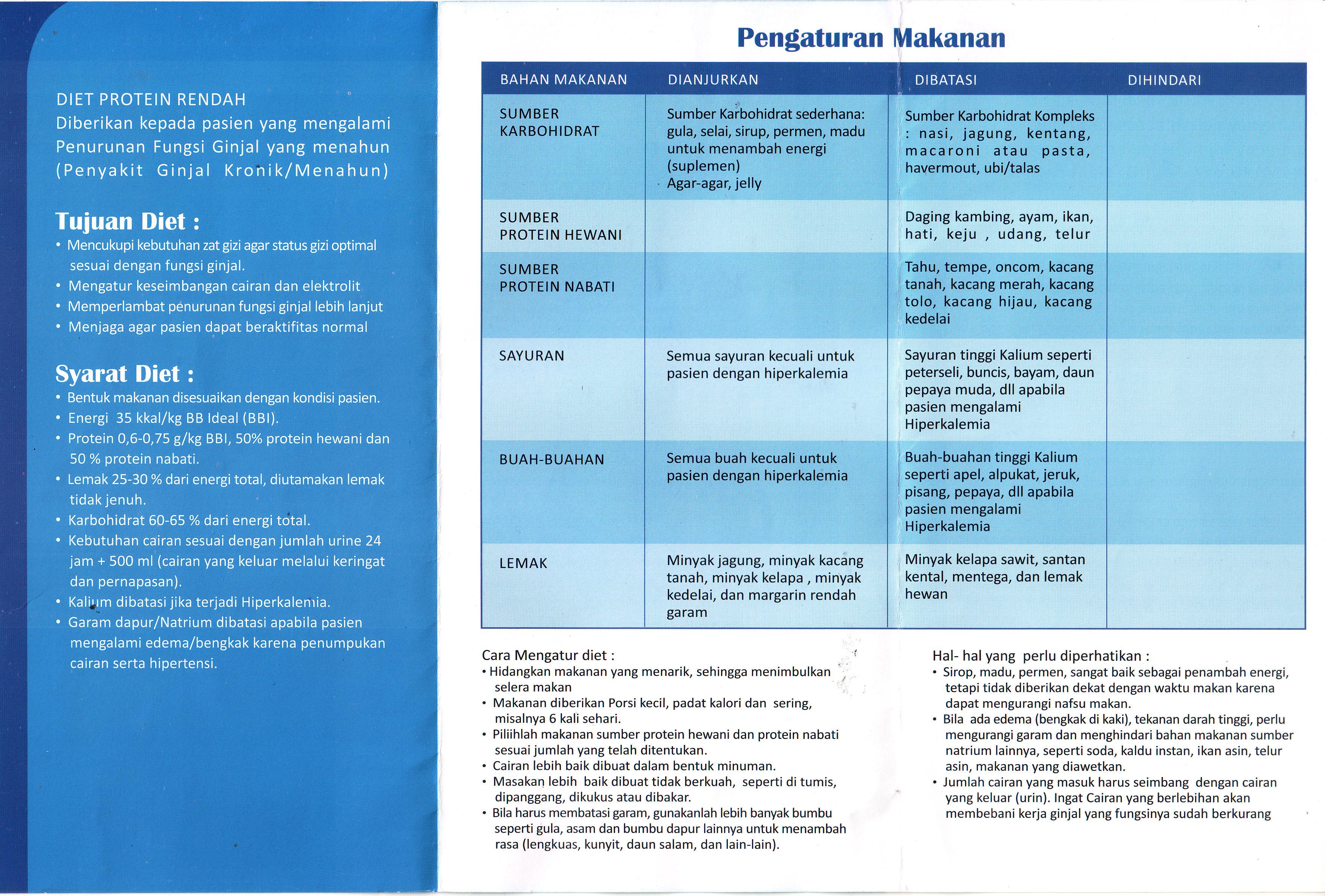 Diet Protein Rendah Untuk Penyakit Ginjal Kronik Kabupaten Bogor