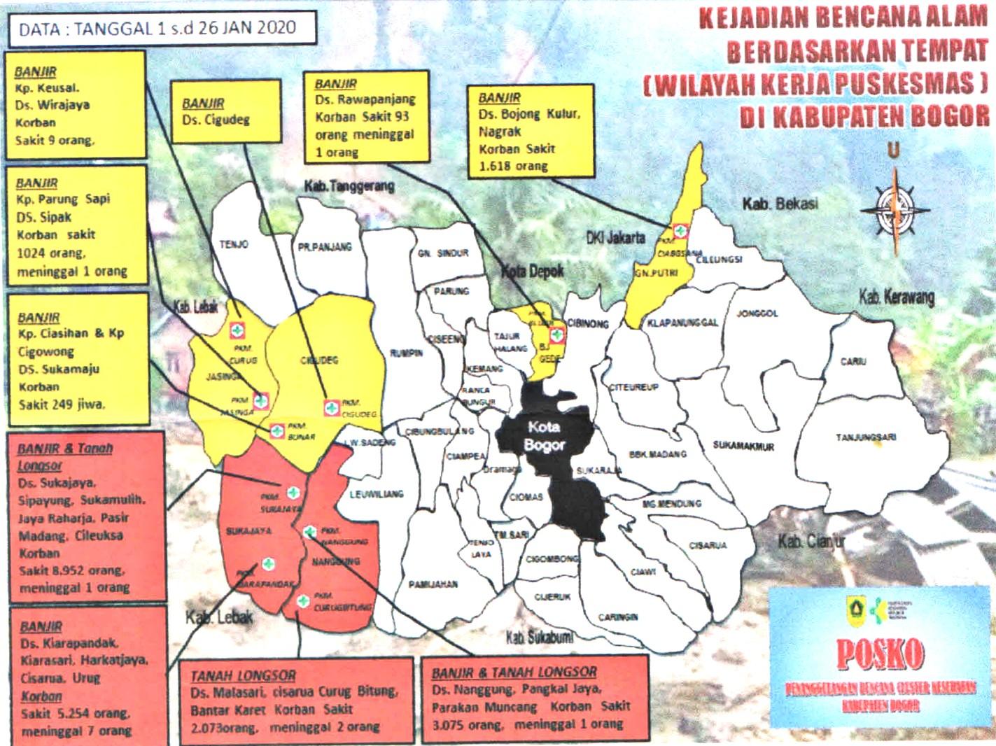 Data Sementara Penyakit Terbesar pada Korban Bencana Kabupaten Bogor