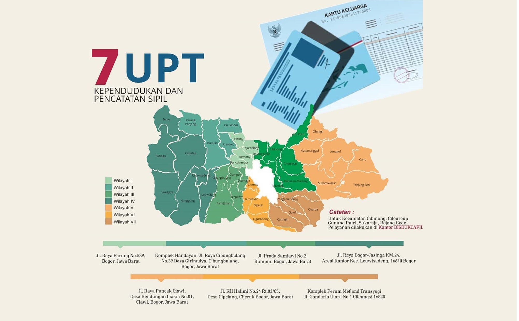 Pelayanan Online 7 UPT Dinas Kependudukan dan Pencatatan Sipil