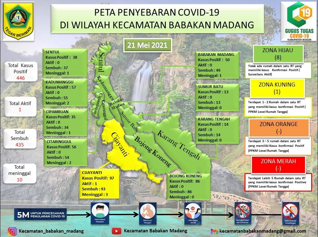 PETA PENYEBARAN COVID-19