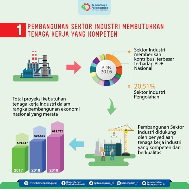 Nartung_Tenaga_Kerja_Industri_1.jpg