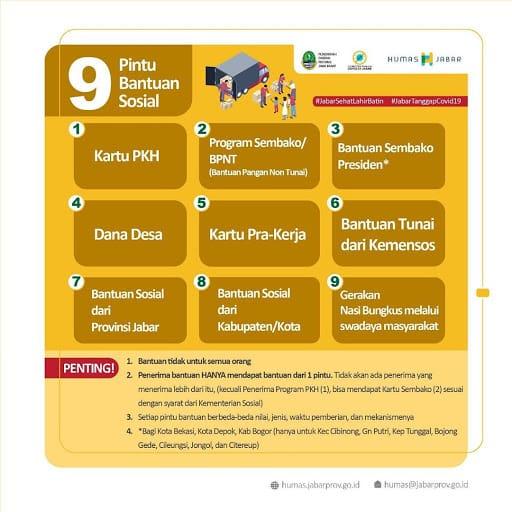 9 Pintu Bantuan Sosial